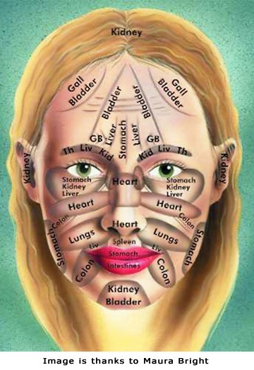 http://www.completehealthinstitute.com/images/cupping_facial-zones.jpg